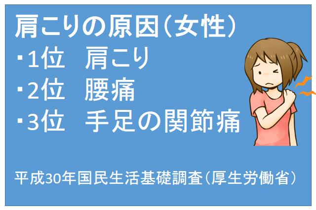 肩こりの原因女性平成30年