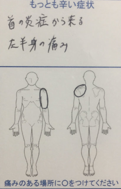 首の炎症痛みからくる左半身の痛みを整体治療で改善した一症例