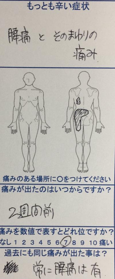 慢性腰痛からぎっくり腰になりその周りも痛む症状の鍼灸治療的な検査