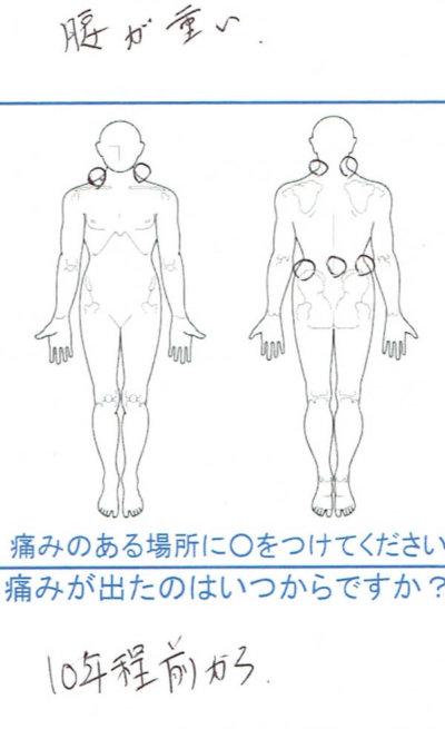 首が回らなくなり腰が重い【ガチガチの腰や首肩】40代男性の1症例