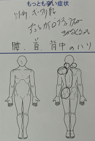 腰痛と首から背中にかけてのハリ【カイロが効かなくなった】40代女性の1症例